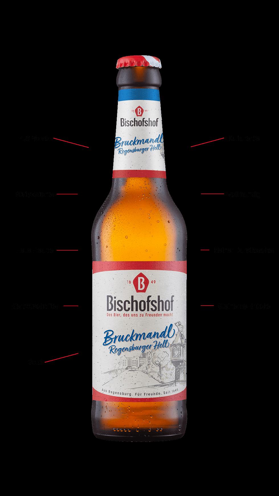 Bischofshof-Regensburger-Bruckmandl-0-33l_ManhartMedia_Schlagwoerter_02