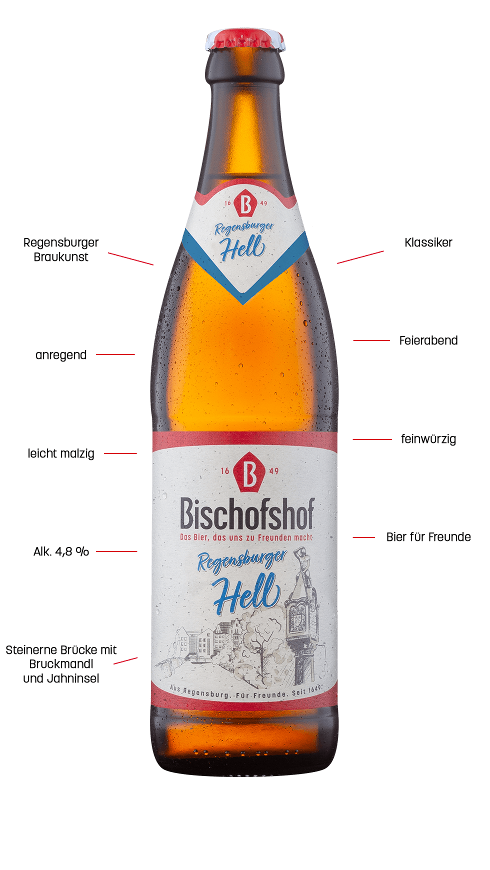 Bischofshof-Regensburger-Hell-0-5l_ManhartMedia_Schlagwoerter_02